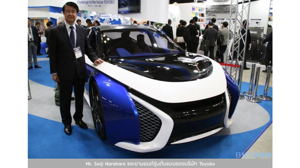 Toyobo Plastic Concept Car