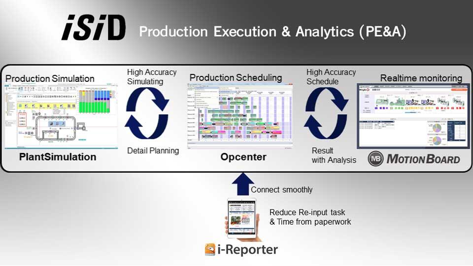 """ISID ย้ำ """"วางแผนการผลิตยุค 4.0 ต้องใช้ข้อมูลเรียลไทม์"""""""