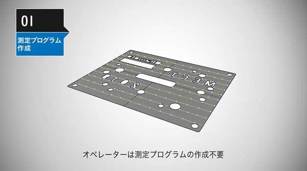 MAP Grinding System ระบบการเจียระไนอัตโนมัติ เทคโนโลยีใหม่ พัฒนาขึ้นโดย Okamoto