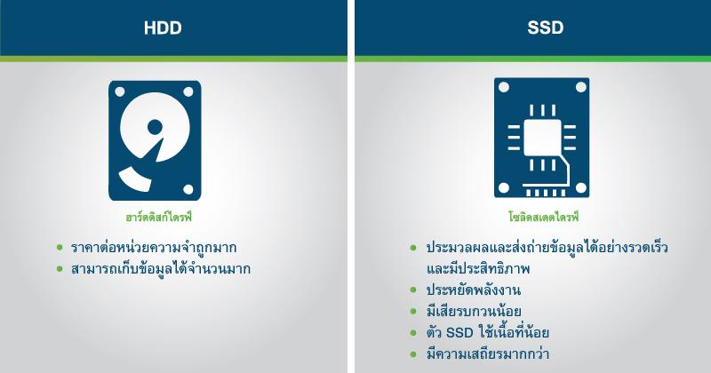 ข้อดีและข้อเสียของ HDD และ SSD