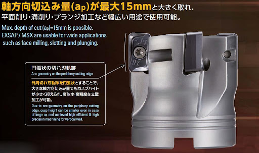 DIJET-Shoulder Milling กัดงานลึก / Max Depth of Cut at 15mm. เม็ดมีด 2 ด้าน 4 มุม