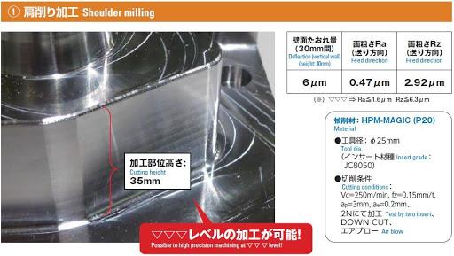 DIJET-Shoulder Milling หัวกัดงานแม่พิมพ์ งานชุบแข็ง ประสิทธิภาพสูง