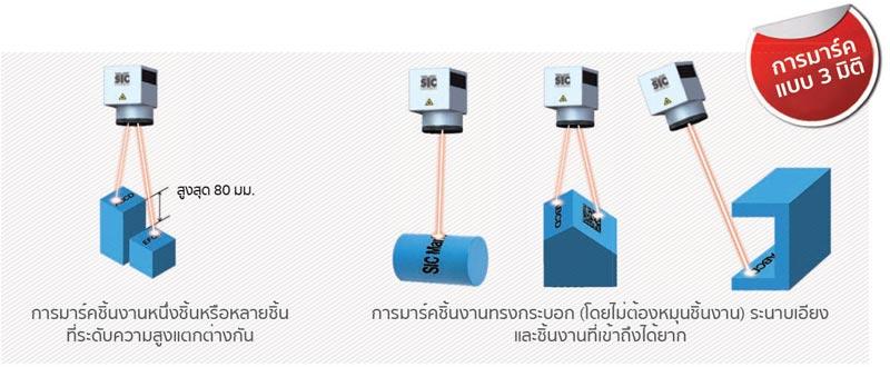 SIC Laser marking การมาร์คแบบ 3 มิติ